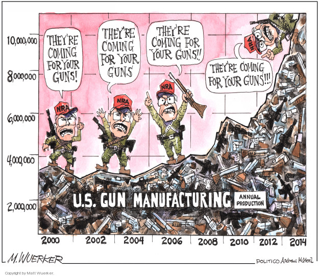 Theyre coming for your guns! Theyre coming for your guns. Theyre coming for your guns!! Theyre coming for your guns!!! U.S. gun manufacturing. Annual production. 10,000,000 8,000,000 6,000,000 4,000,000 2,000,000. 2000 2002 2004 2006 2008 2010 2012 2014