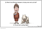 Clay Bennett  Clay Bennett's Editorial Cartoons 2008-10-23 2008
